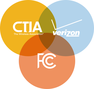TCPA Text Message Marketing Compliance